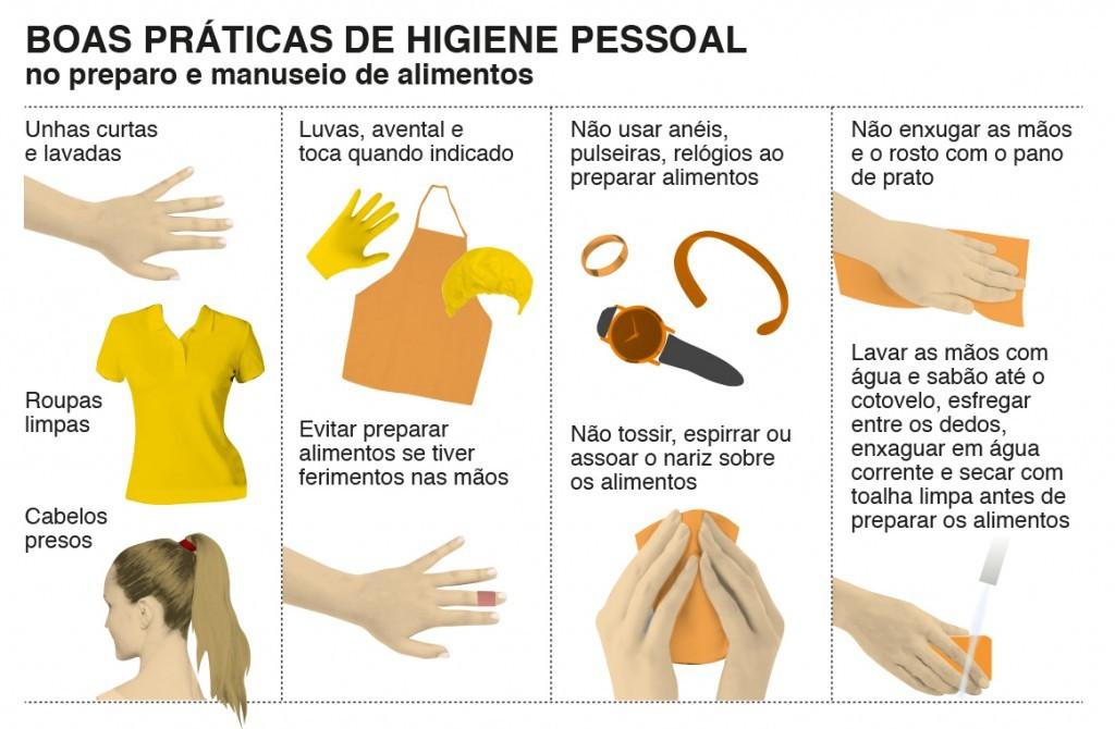 Higiene pessoal - Loja online de produtos de limpeza