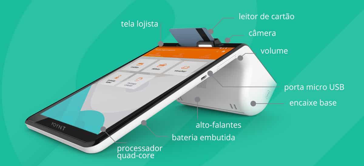 8a9c10409 Smart Rede: uma máquina de cartão que pode sair cara? – GESTÃO DE ...