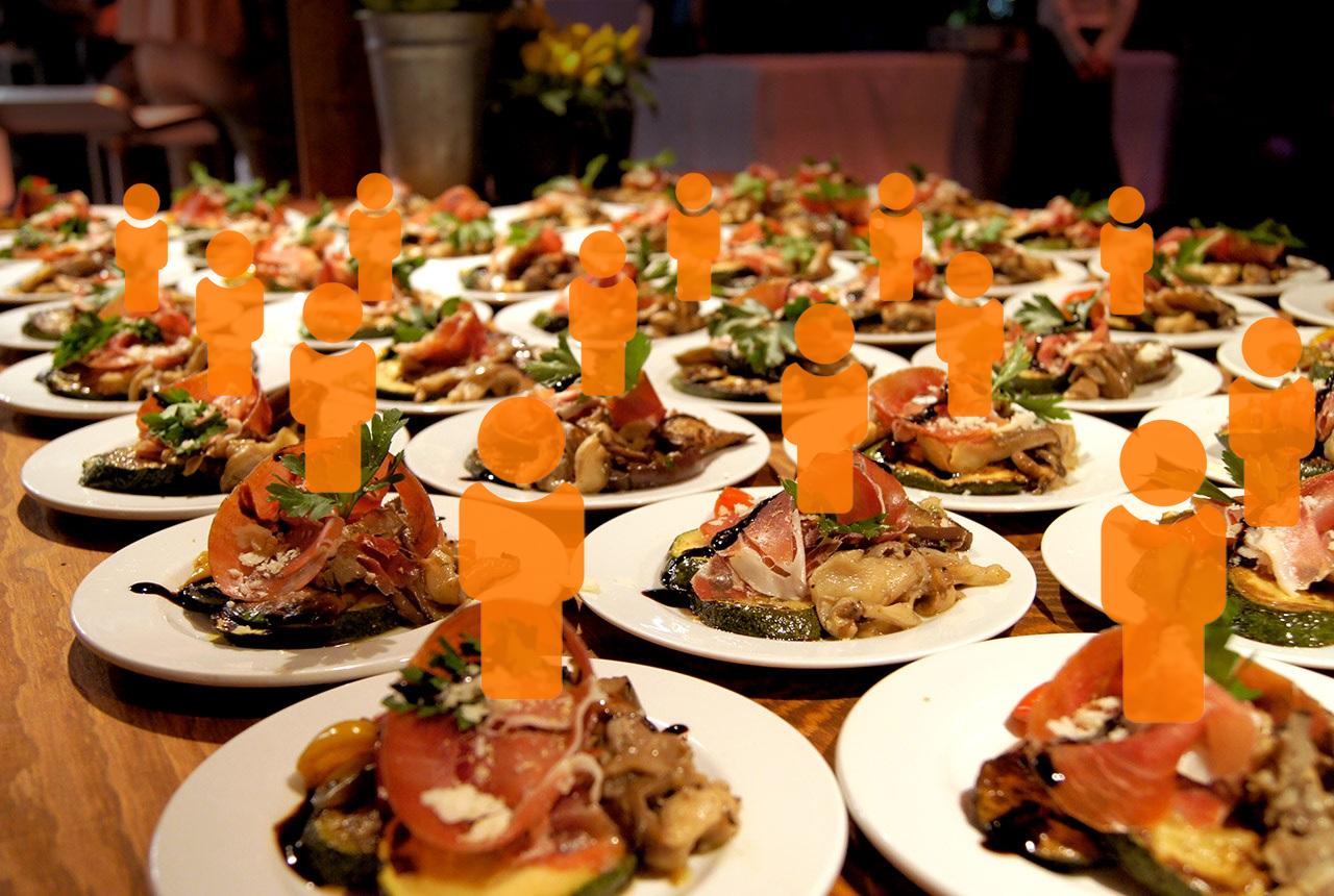 Como Calcular A Produ O De Comida Do Restaurante Gest O De